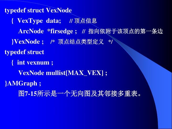 typedef struct VexNode