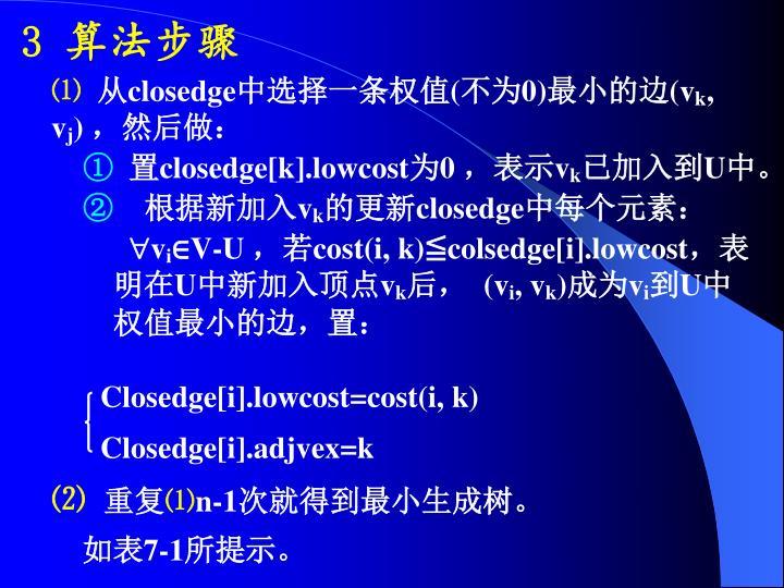 Closedge[i].lowcost=cost(i, k)