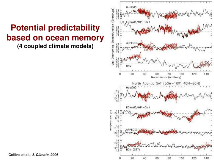 Potential predictability based on ocean memory