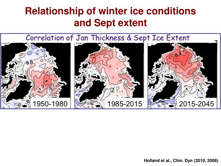 Relationship of winter ice conditions   and Sept extent