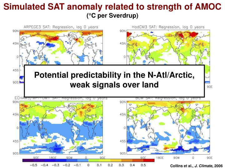 Simulated SAT anomaly related to strength of AMOC