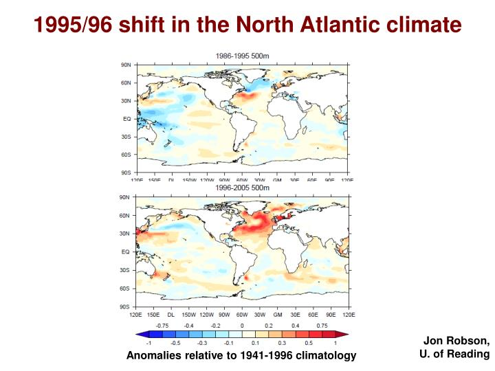 1995/96 shift in the North Atlantic climate