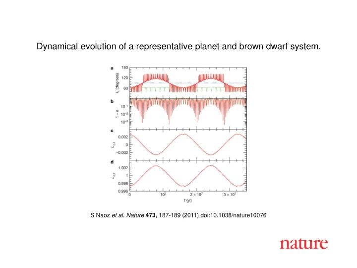Dynamical evolution of a representative planet and brown dwarf system.