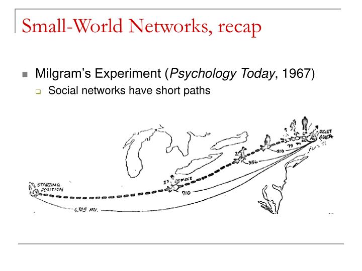 Small-World Networks, recap