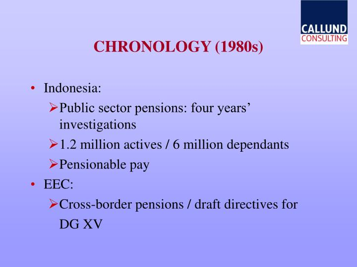 CHRONOLOGY (1980s)