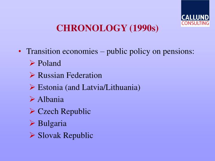 CHRONOLOGY (1990s)