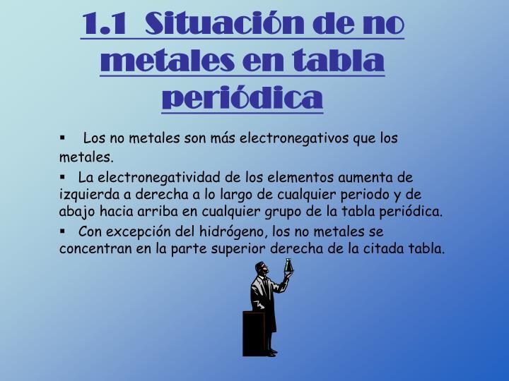 1.1  Situación de no metales en tabla periódica