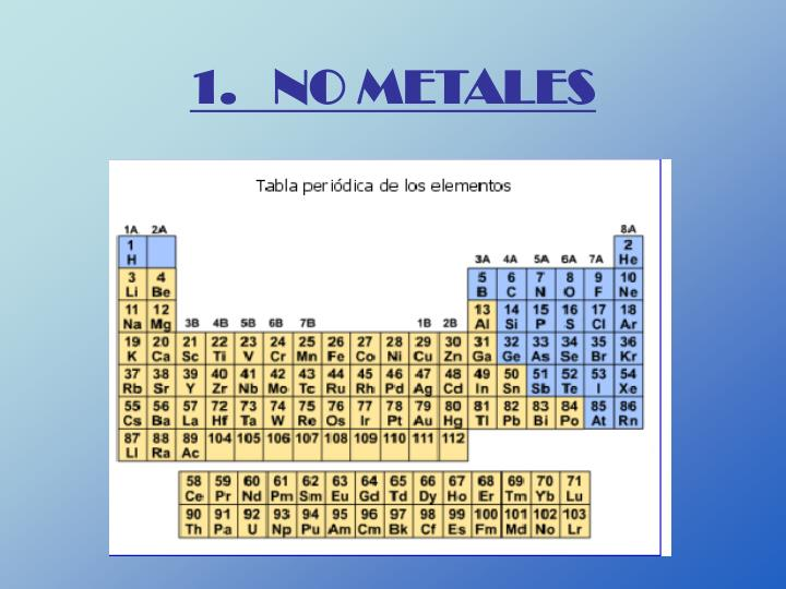1.   NO METALES