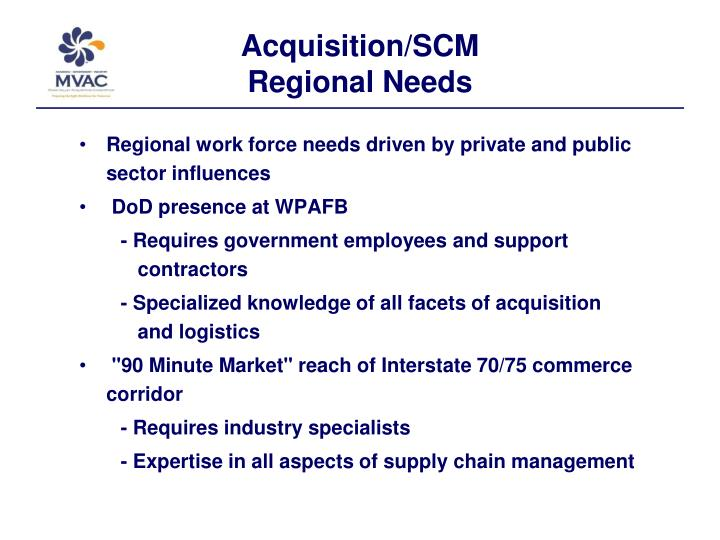Acquisition/SCM