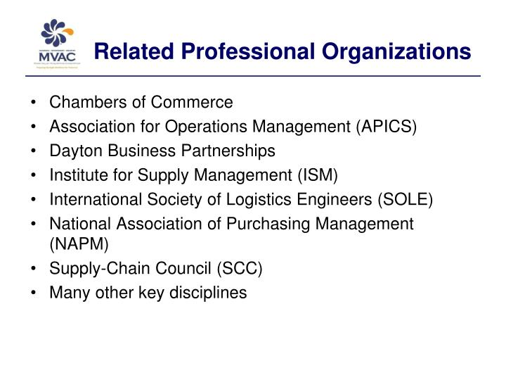 Related Professional Organizations