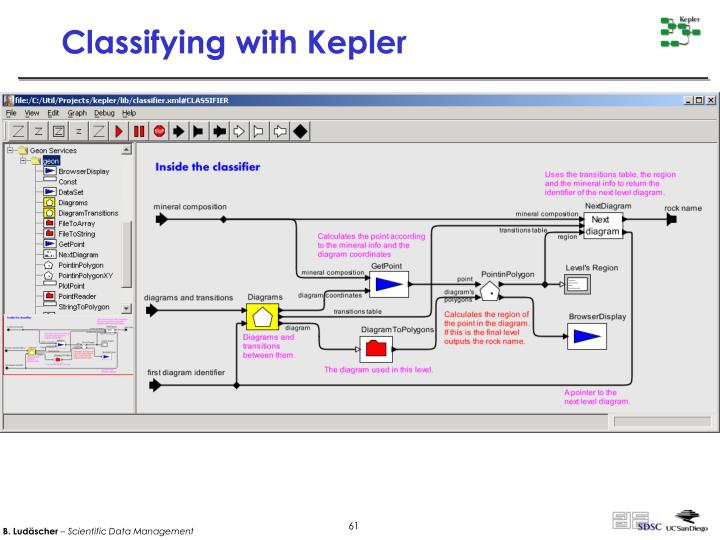 Classifying with Kepler