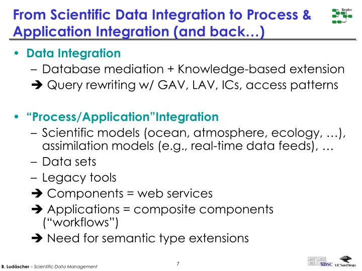 From Scientific Data Integration to Process & Application Integration (and back…)