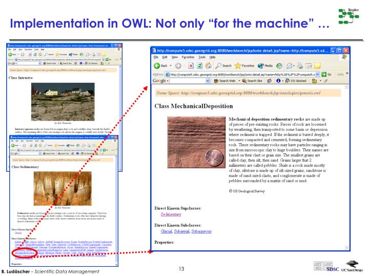 "Implementation in OWL: Not only ""for the machine"" …"
