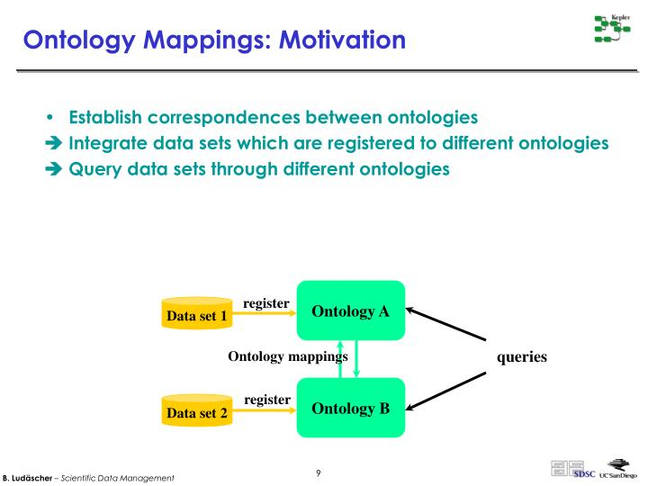 Ontology Mappings: Motivation