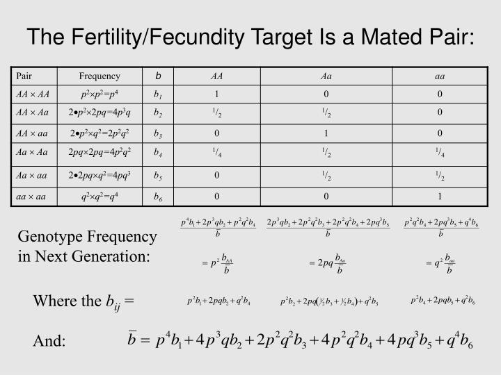 The Fertility/Fecundity Target Is a Mated Pair: