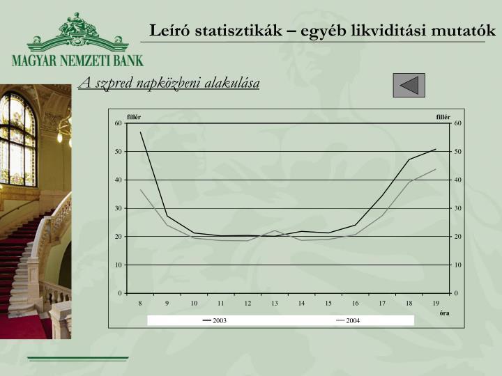 Leíró statisztikák – egyéb likviditási mutatók