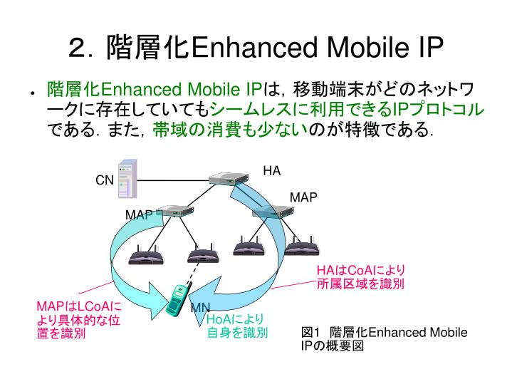 Enhanced mobile ip