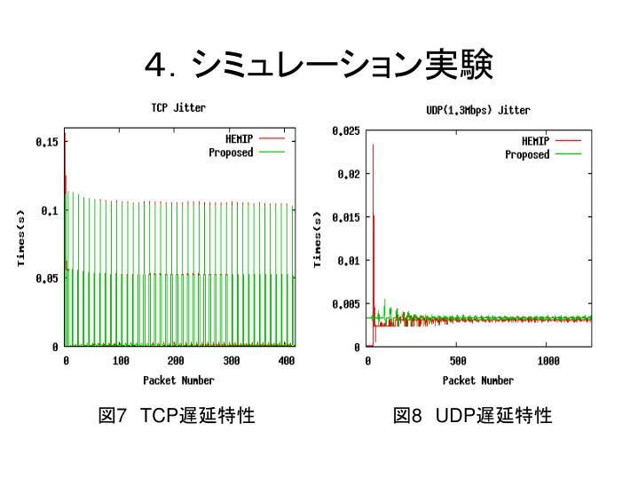4.シミュレーション実験