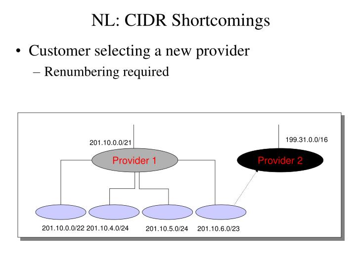 NL: CIDR Shortcomings