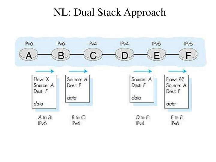 NL: Dual Stack Approach