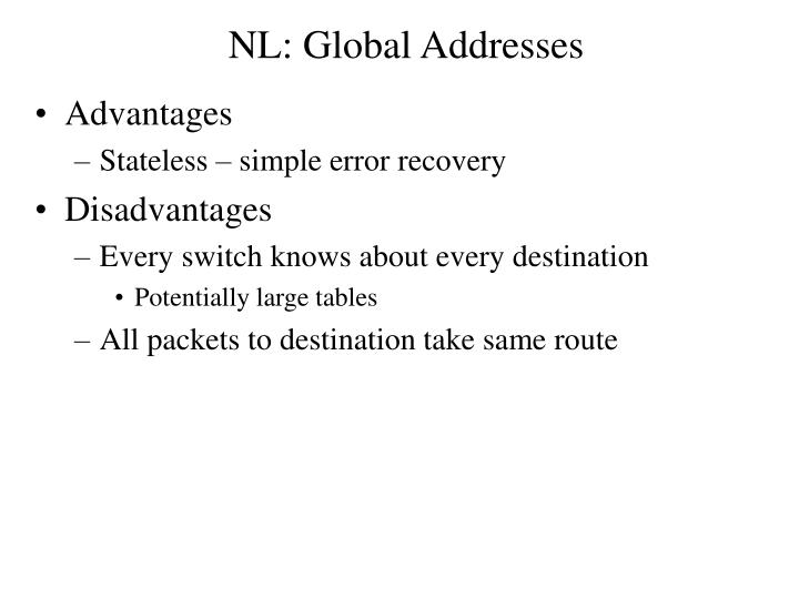NL: Global Addresses