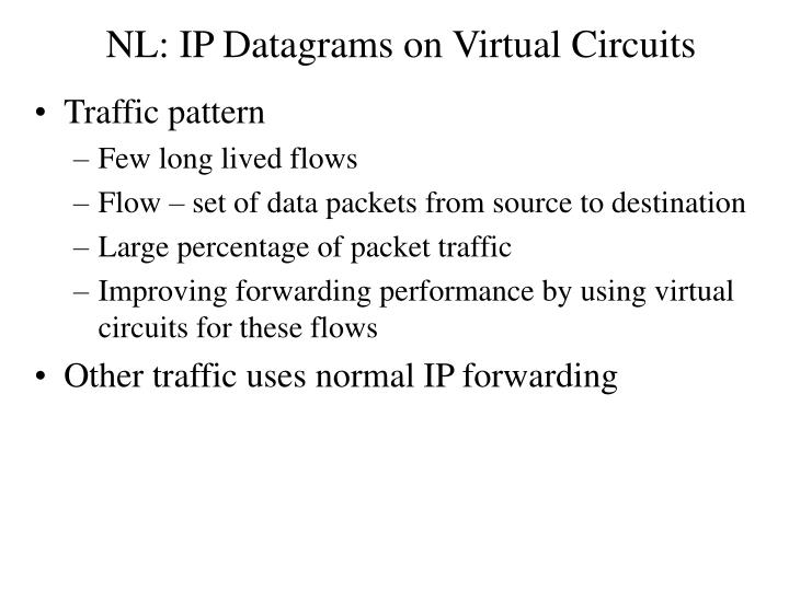 NL: IP Datagrams on Virtual Circuits