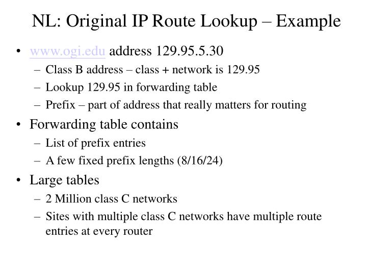 NL: Original IP Route Lookup – Example
