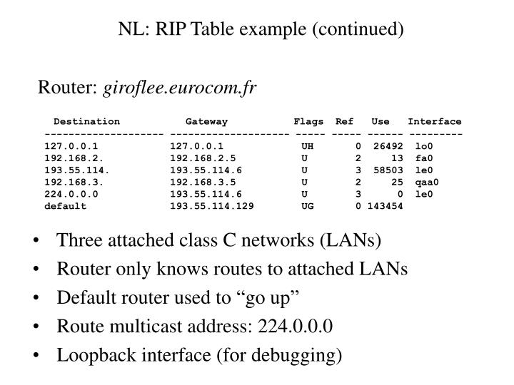 NL: RIP Table example (continued)