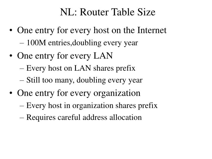 NL: Router Table Size