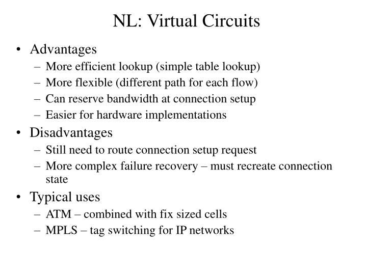 NL: Virtual Circuits