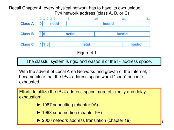 Recall Chapter 4: every physical network has to have its own unique         IPv4 network address ...