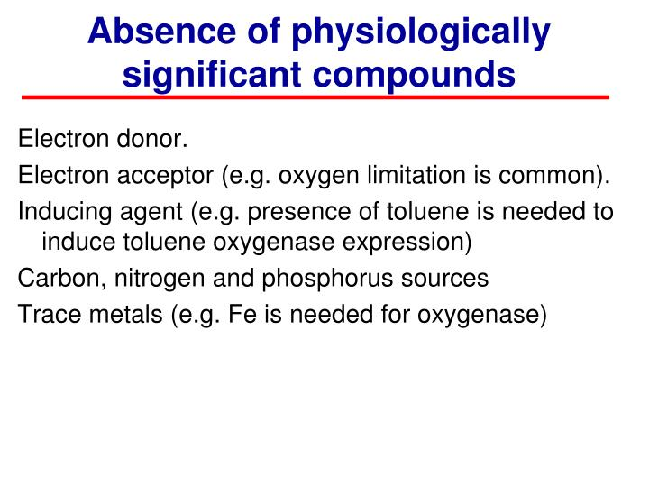 Absence of physiologically significant compounds