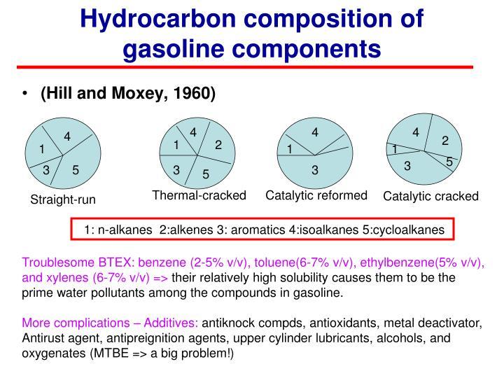 Hydrocarbon composition of gasoline components