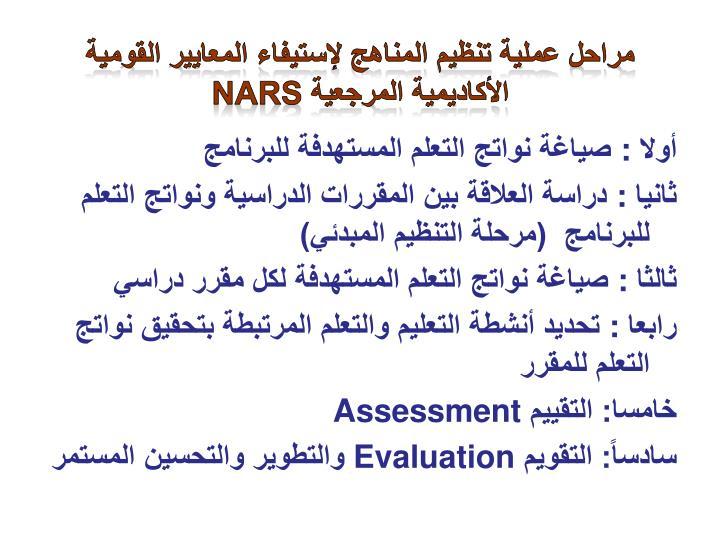 مراحل عملية تنظيم المناهج لإستيفاء المعايير القومية الأكاديمية المرجعية