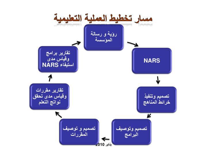 مسار تخطيط العملية التعليمية