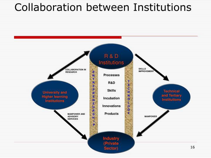 R & D Institutions