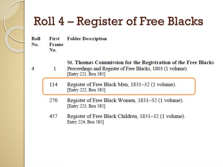 Roll 4 – Register of Free Blacks
