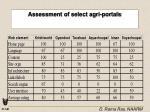 assessment of select agri portals