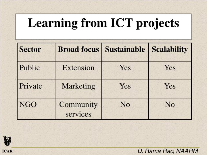 Learning from ICT projects