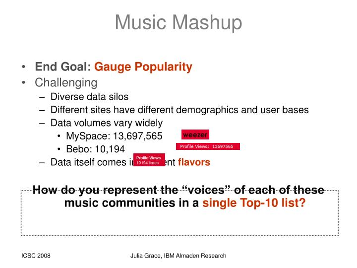 Music Mashup