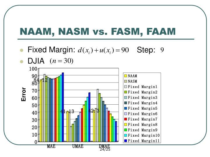 NAAM, NASM vs. FASM, FAAM