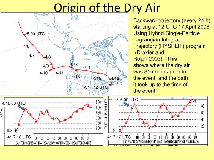 Origin of the Dry Air