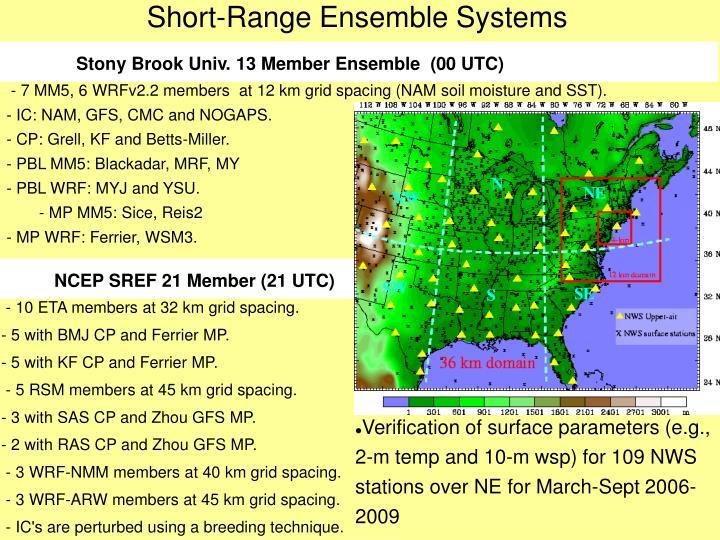 Short-Range Ensemble Systems