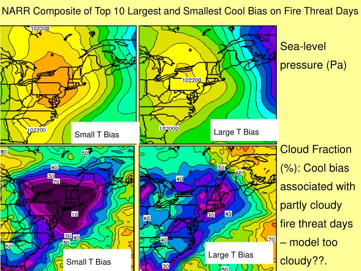 NARR Composite of Top 10 Largest and Smallest Cool Bias on Fire Threat Days