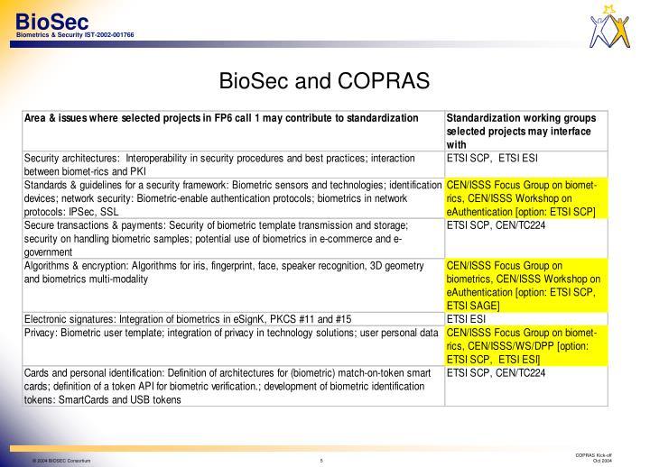 BioSec and COPRAS