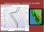 oakland sounding 15 utc 04 jan 2008