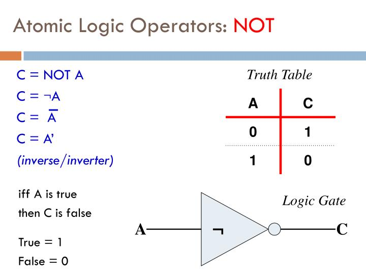 Atomic Logic Operators: