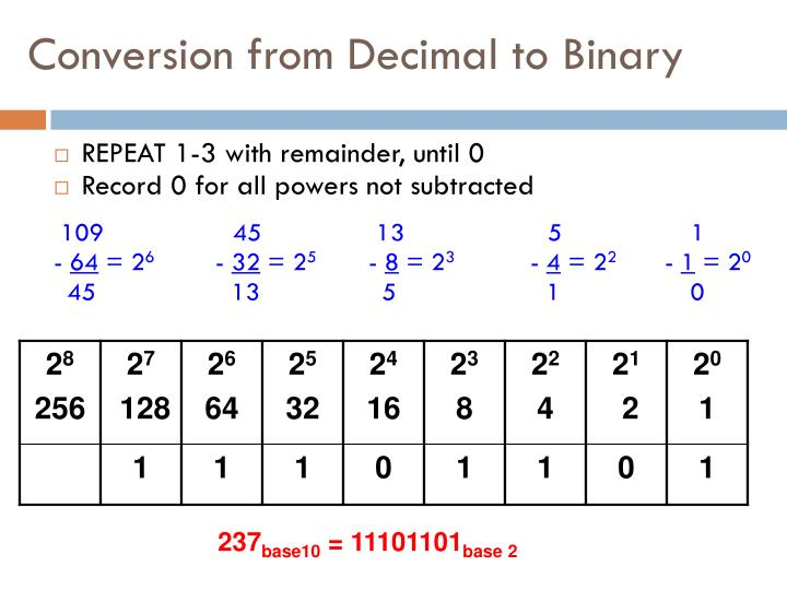 Conversion from Decimal to Binary