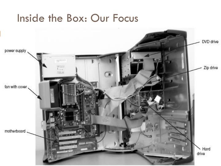 Inside the Box: Our Focus