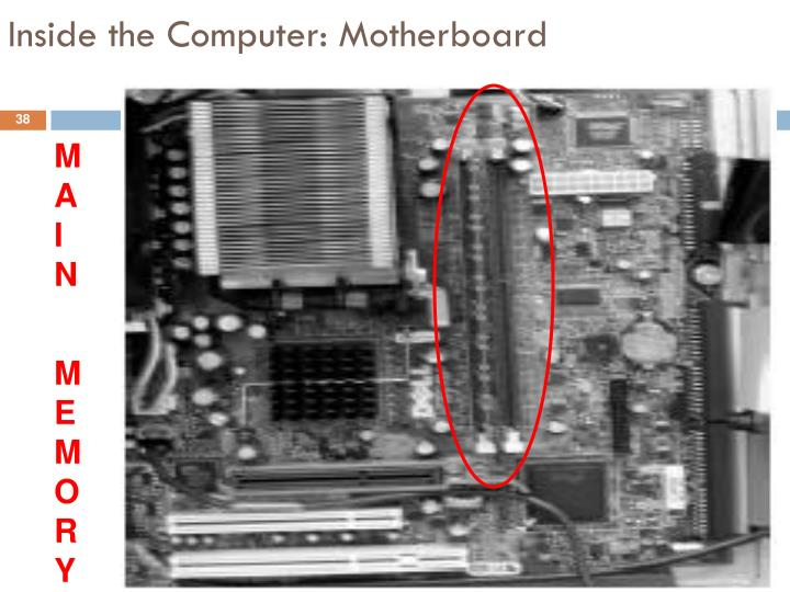 Inside the Computer: Motherboard